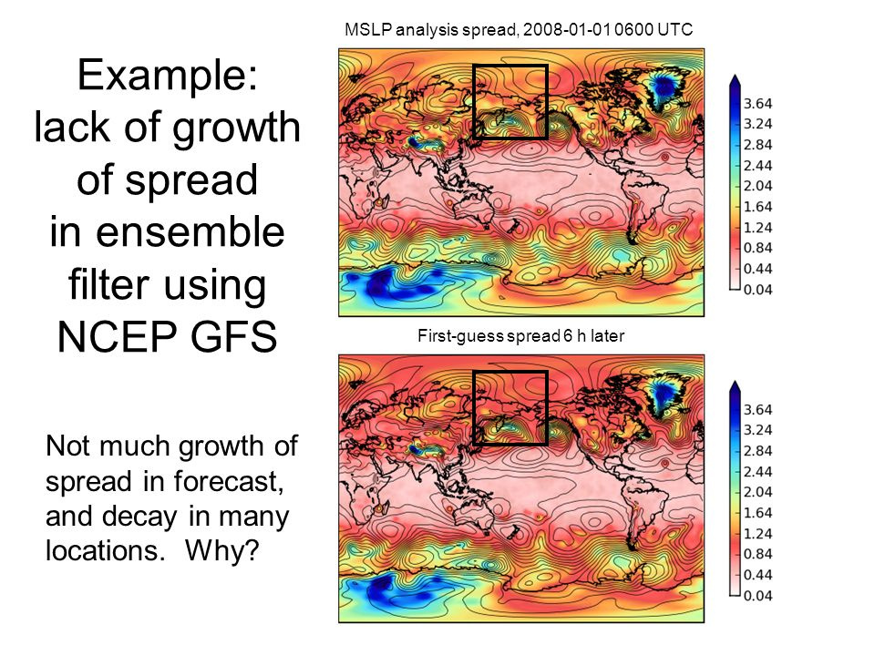 2 Example: lack of growth of spread in ensemble filter using NCEP GFS Not much growth of spread in forecast, and decay in many locations.