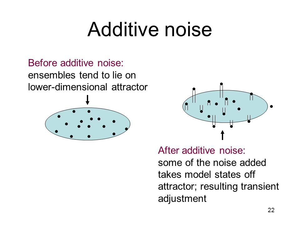 22 Additive noise Before additive noise: ensembles tend to lie on lower-dimensional attractor After additive noise: some of the noise added takes model states off attractor; resulting transient adjustment