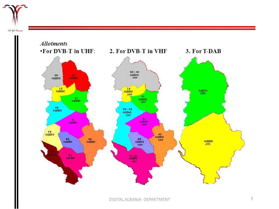 DIGITAL ALBANIA DEPARTMENT 5 Allotments For DVB-T in UHF: 2. For DVB-T in VHF 3. For T-DAB (Digital radio)