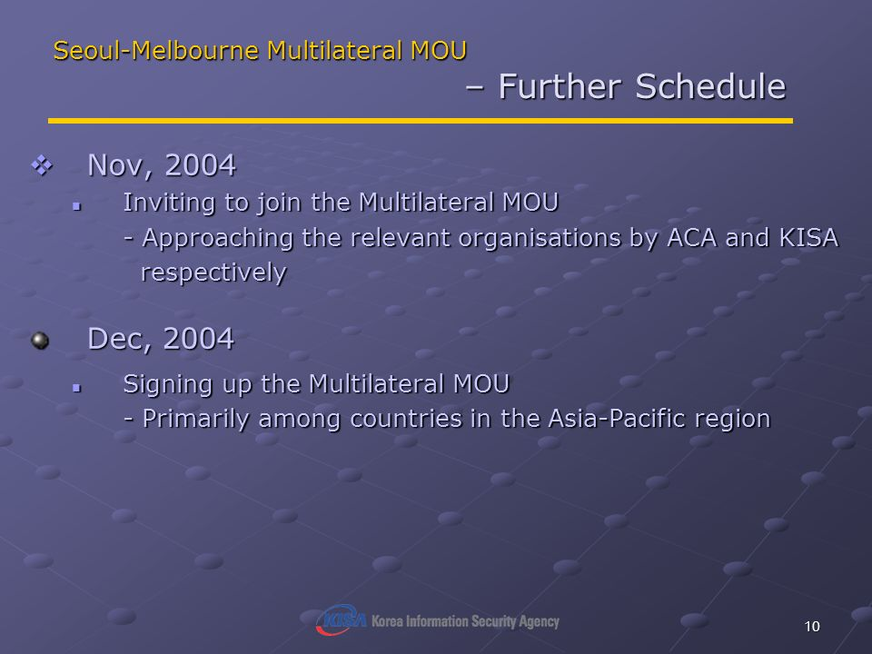 10 Seoul-Melbourne Multilateral MOU – Further Schedule Nov, 2004 Nov, 2004 Inviting to join the Multilateral MOU Inviting to join the Multilateral MOU