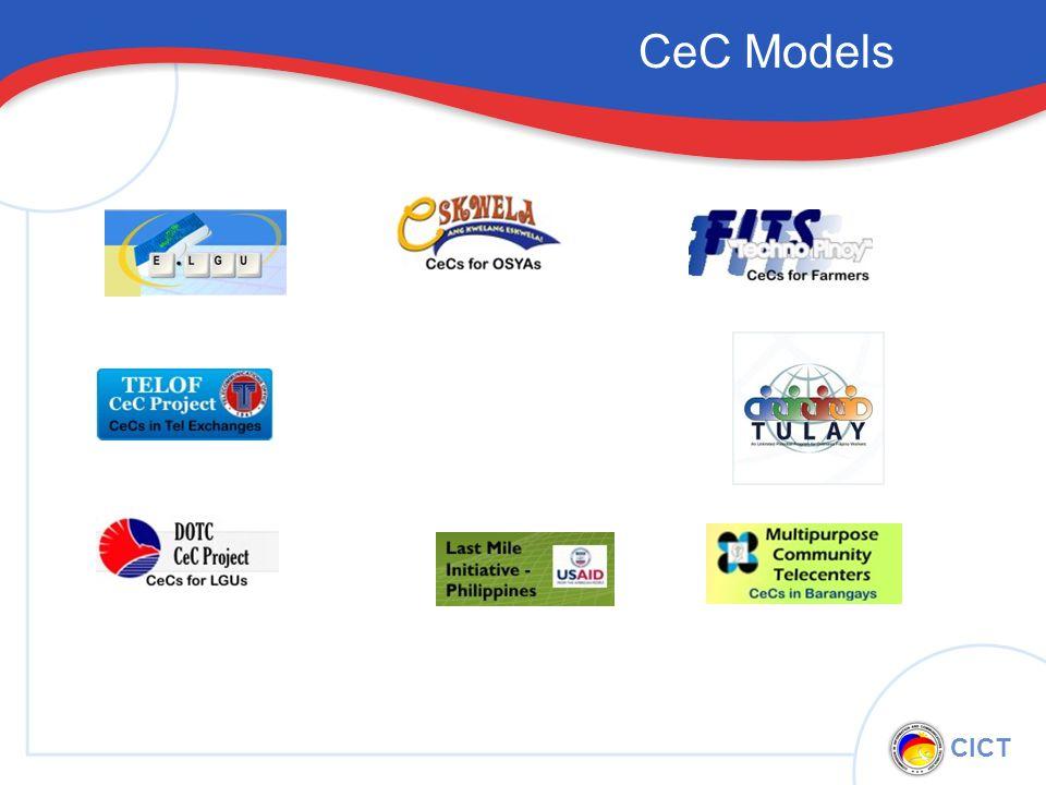 CICT CeC Models