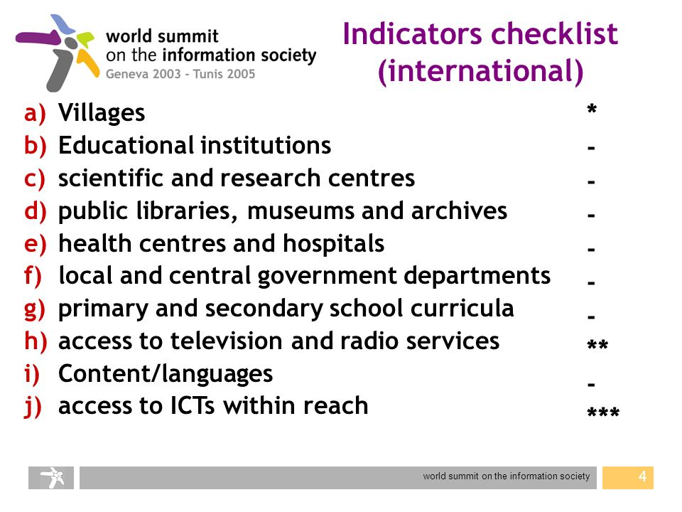 a)Villages b)Educational institutions c)scientific and research centres d)public libraries, museums and archives e)health centres and hospitals f)local and central government departments g)primary and secondary school curricula h)access to television and radio services i)Content/languages j)access to ICTs within reach Indicators checklist (international) world summit on the information society 4 * - ** - ***