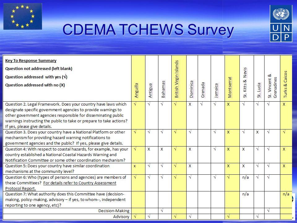 CDEMA TCHEWS Survey 23