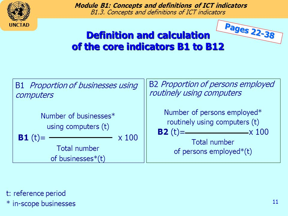 Module B1: Concepts and definitions of ICT indicators UNCTAD 11 B1 Proportion of businesses using computers Number of businesses* using computers (t) B1 (t)= x 100 Total number of businesses*(t) B2 Proportion of persons employed routinely using computers Number of persons employed* routinely using computers (t) B2 (t)= x 100 Total number of persons employed*(t) t: reference period * in-scope businesses Definition and calculation of the core indicators B1 to B12 B1.3.