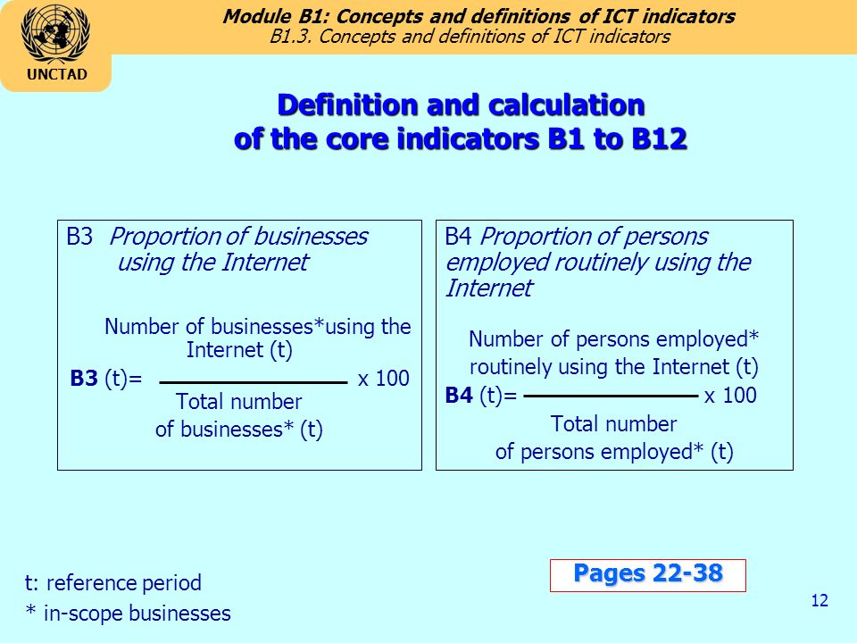 Module B1: Concepts and definitions of ICT indicators UNCTAD 12 B3 Proportion of businesses using the Internet Number of businesses*using the Internet (t) B3 (t)= x 100 Total number of businesses* (t) B4 Proportion of persons employed routinely using the Internet Number of persons employed* routinely using the Internet (t) B4 (t)= x 100 Total number of persons employed* (t) t: reference period * in-scope businesses B1.3.