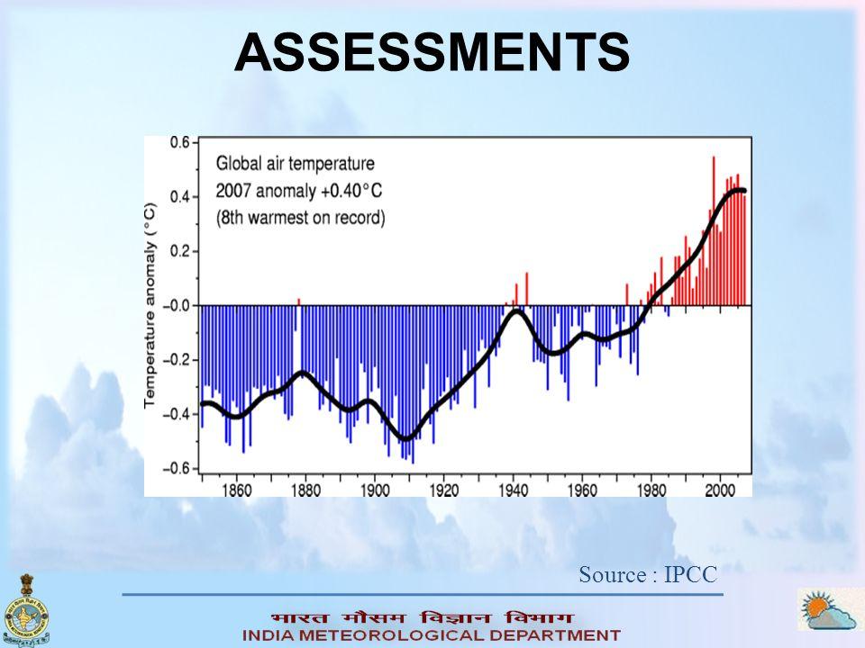 ASSESSMENTS Source : IPCC