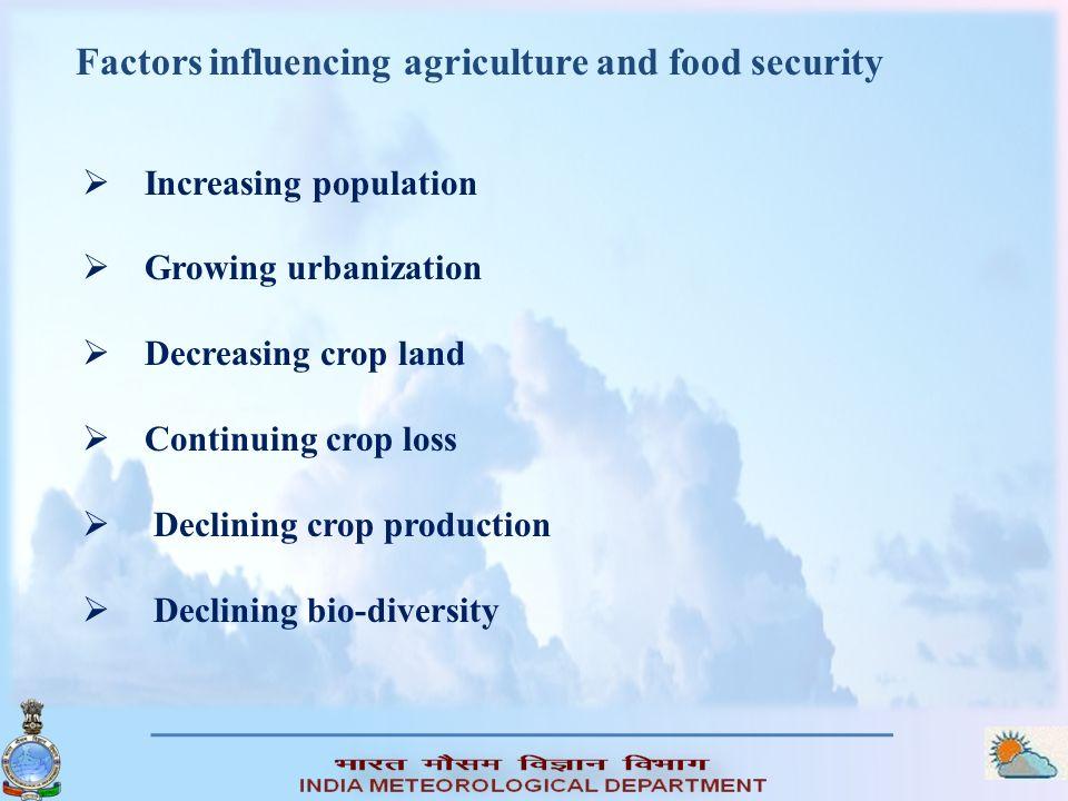 Increasing population Growing urbanization Decreasing crop land Continuing crop loss Declining crop production Declining bio-diversity Factors influen
