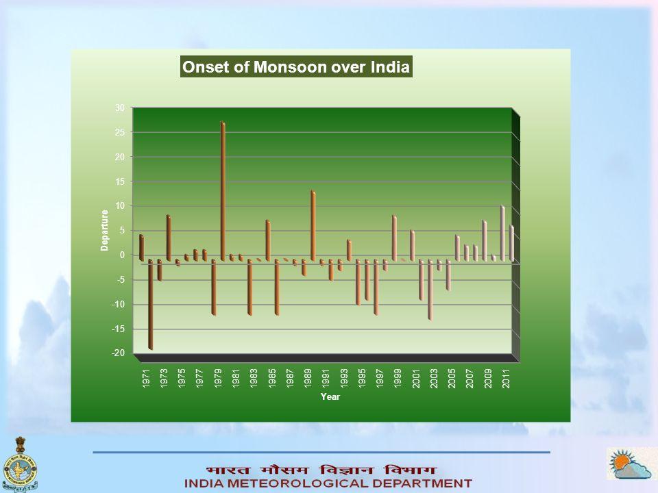 Main crop Kharif - June to Sept. Rabi - Oct to April.