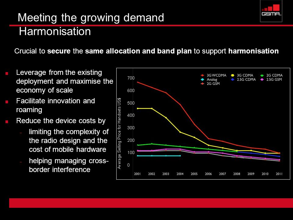 Meeting the growing demand Harmonisation Leverage from the existing deployment and maximise the economy of scale Facilitate innovation and roaming Red
