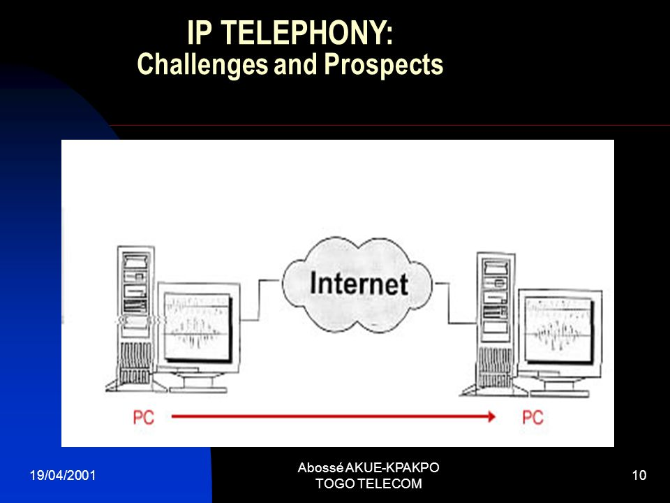 19/04/2001 Abossé AKUE-KPAKPO TOGO TELECOM 10 IP TELEPHONY: Challenges and Prospects