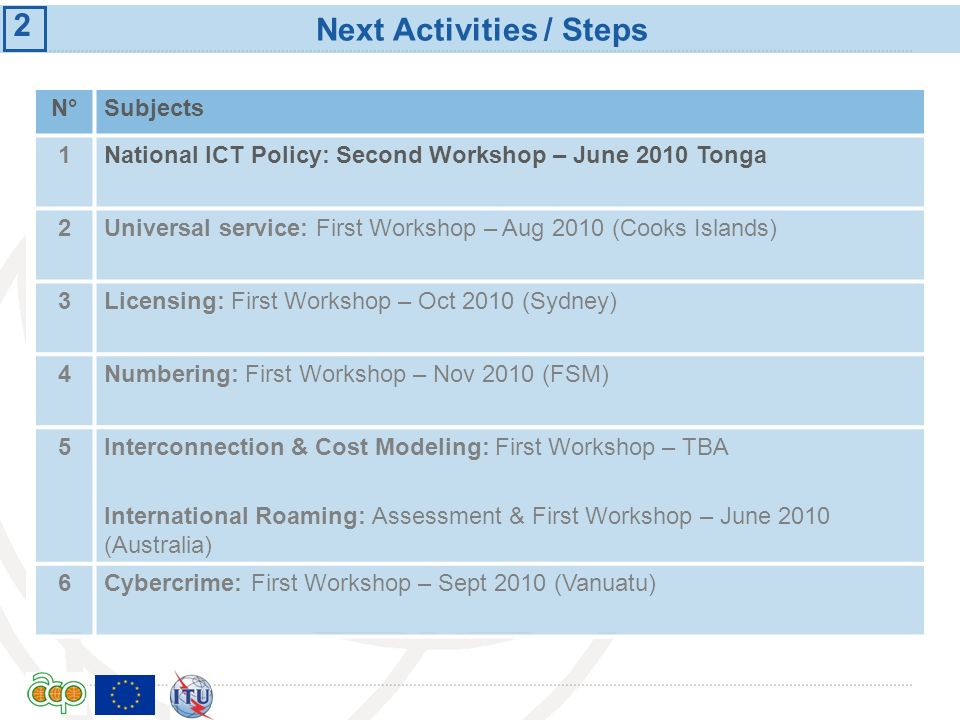 International Telecommunication Union Next Activities / Steps N°N°Subjects 1National ICT Policy: Second Workshop – June 2010 Tonga 2Universal service: