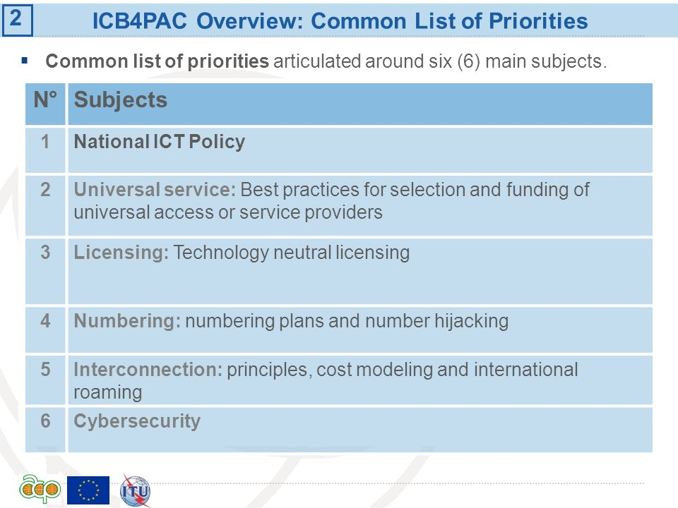 International Telecommunication Union Methodology for activity implementation Pairing of experts - selected by the stakeholders - with national focal points, regulators and regional organisations for knowledge transfer and human capacity building 3 2
