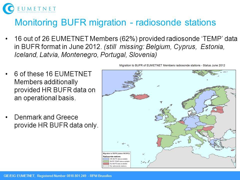 GIE/EIG EUMETNET, Registered Number 0818.801.249 - RPM Bruxelles Monitoring BUFR migration - radiosonde stations 16 out of 26 EUMETNET Members (62%) p