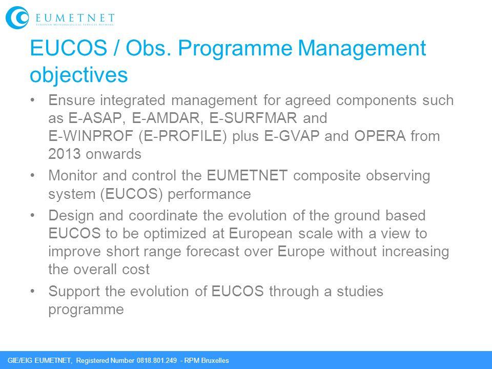 GIE/EIG EUMETNET, Registered Number 0818.801.249 - RPM Bruxelles EUCOS / Obs. Programme Management objectives Ensure integrated management for agreed