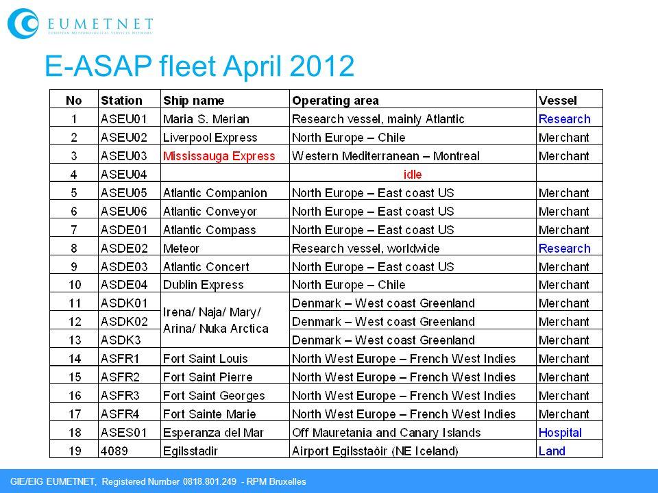 GIE/EIG EUMETNET, Registered Number 0818.801.249 - RPM Bruxelles E-ASAP fleet April 2012