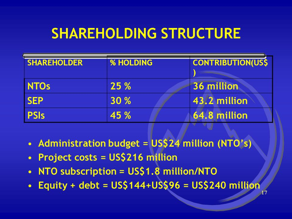 16 SHAREHOLDINGS STRUCTURE