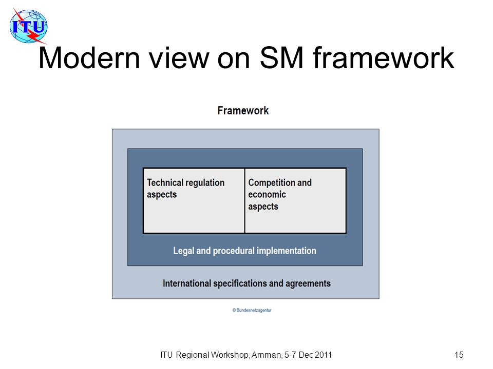 ITU Regional Workshop, Amman, 5-7 Dec 201115 Modern view on SM framework