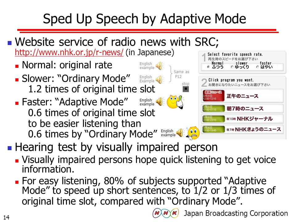 Japan Broadcasting Corporation 13 Hearing Tests by the Elderly on Adaptive Mode Materials : 3 broadcast news sentences, about 10 seconds respectively Evaluation : Method of paired comparison; Which do you hear slower, original or Adaptive mode converted speech .