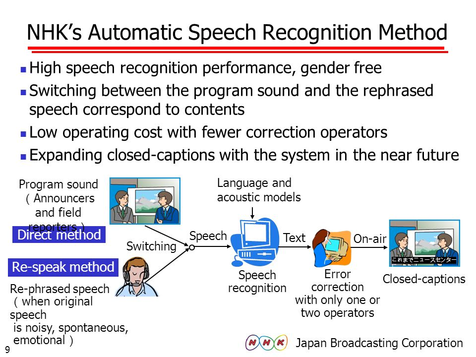 Japan Broadcasting Corporation 8 To Increase On-Line Live Closed-Captioning Four types of captioning methods Automatic Speech recognition developed by NHK Labs.
