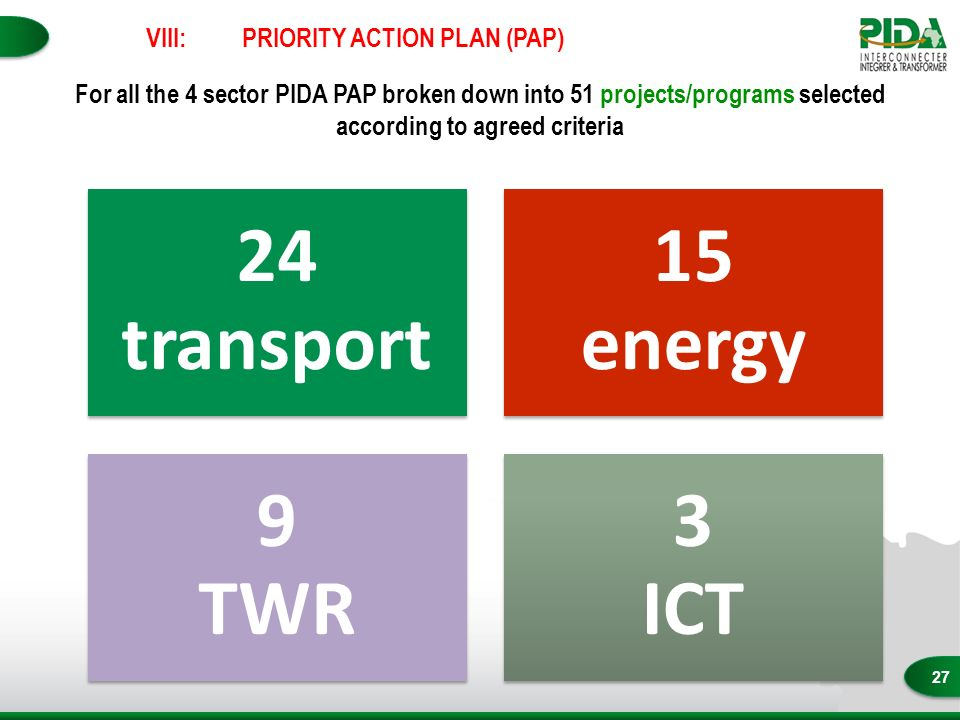 27 24 transport 15 energy 9 TWR 3 ICT For all the 4 sector PIDA PAP broken down into 51 projects/programs selected according to agreed criteria VIII:PRIORITY ACTION PLAN (PAP)