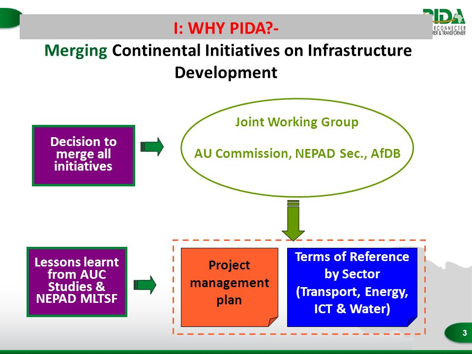 3 I: WHY PIDA - Merging Continental Initiatives on Infrastructure Development Decision to merge all initiatives Terms of Reference by Sector (Transport, Energy, ICT & Water) Lessons learnt from AUC Studies & NEPAD MLTSF Joint Working Group AU Commission, NEPAD Sec., AfDB Project management plan