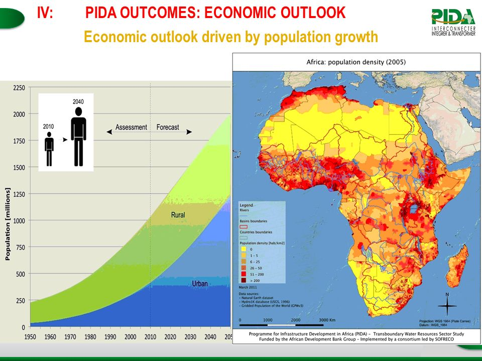 9 IV:PIDA OUTCOMES: ECONOMIC OUTLOOK Economic outlook driven by population growth