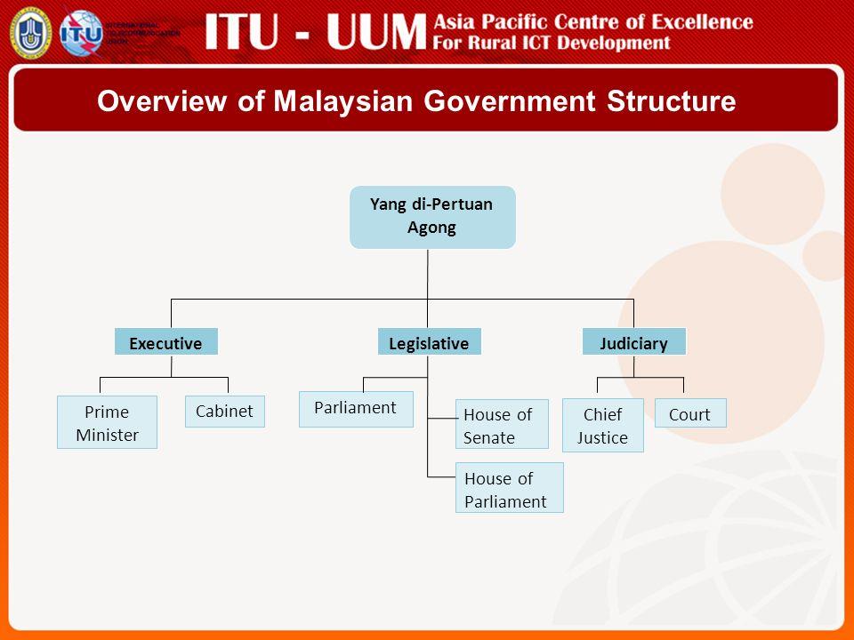 Overview of Malaysian Government Structure Yang di-Pertuan Agong ExecutiveLegislativeJudiciary Prime Minister Cabinet Parliament House of Senate Chief