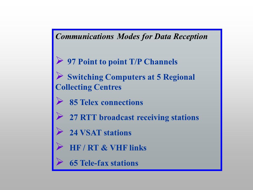 Communications Modes for Data Reception 97 Point to point T/P Channels Switching Computers at 5 Regional Collecting Centres 85 Telex connections 27 RT