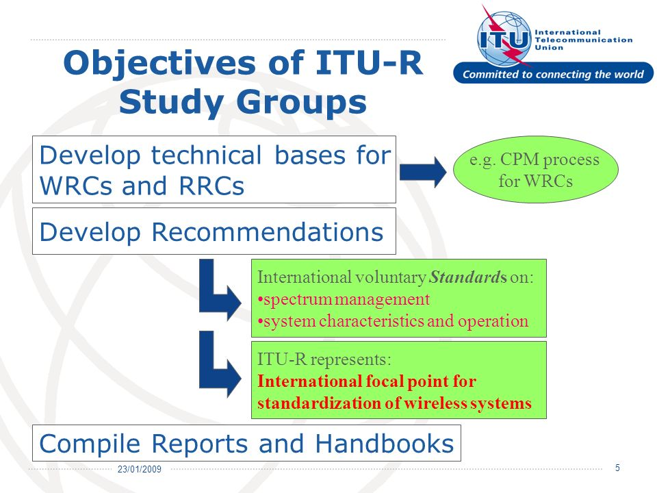 23/01/ Objectives of ITU-R Study Groups Develop technical bases for WRCs and RRCs Develop Recommendations e.g.
