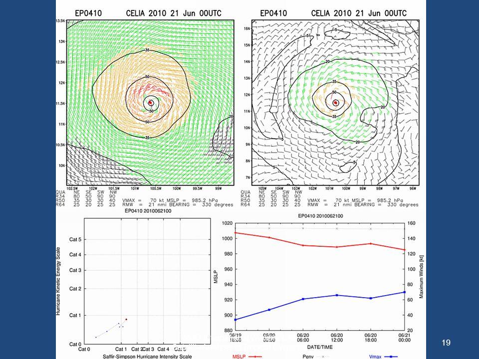 19 WMO International Workshop on Satellite Analysis of Tropical Cyclones