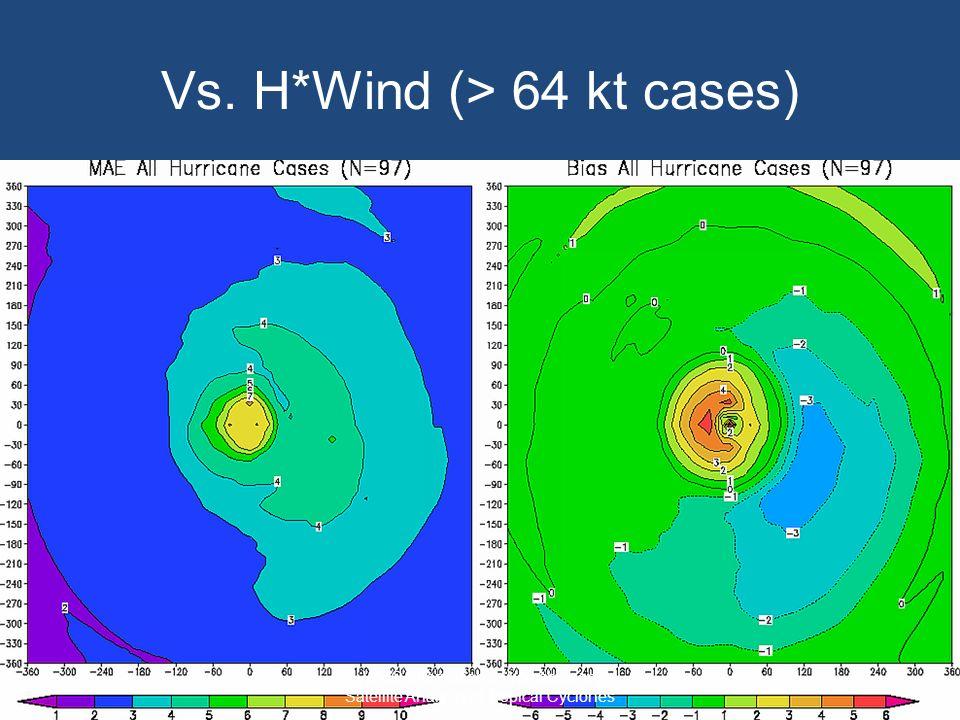 Vs. H*Wind (> 64 kt cases) 24 WMO International Workshop on Satellite Analysis of Tropical Cyclones