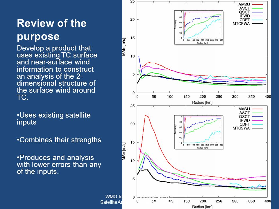 Review of the purpose Develop a product that uses existing TC surface and near-surface wind information to construct an analysis of the 2- dimensional