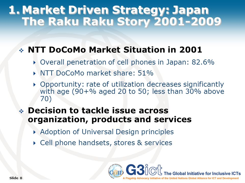 Slide 8 1.Market Driven Strategy: Japan The Raku Raku Story 2001-2009 NTT DoCoMo Market Situation in 2001 Overall penetration of cell phones in Japan: 82.6% NTT DoCoMo market share: 51% Opportunity: rate of utilization decreases significantly with age (90+% aged 20 to 50; less than 30% above 70) Decision to tackle issue across organization, products and services Adoption of Universal Design principles Cell phone handsets, stores & services