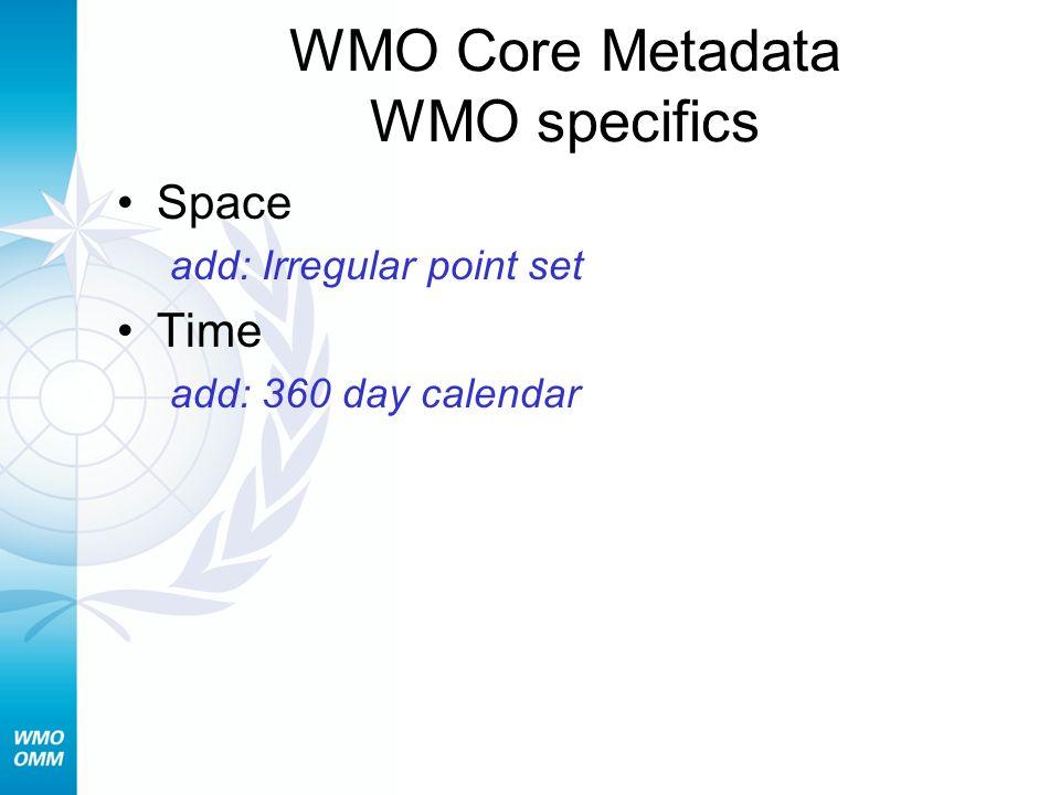 WMO Core Metadata WMO specifics Space add: Irregular point set Time add: 360 day calendar