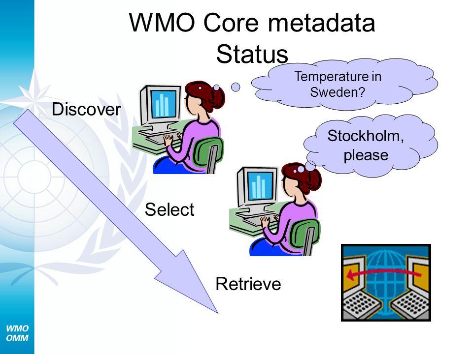 WMO Core metadata Status Discover Temperature in Sweden? Stockholm, please Select Retrieve
