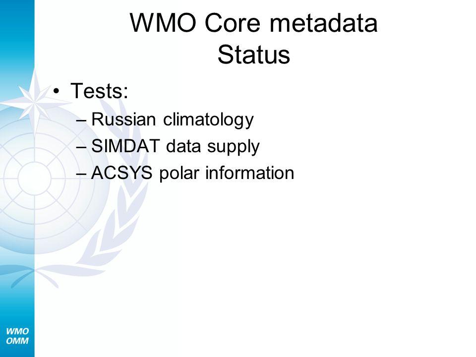 WMO Core metadata Status Tests: –Russian climatology –SIMDAT data supply –ACSYS polar information