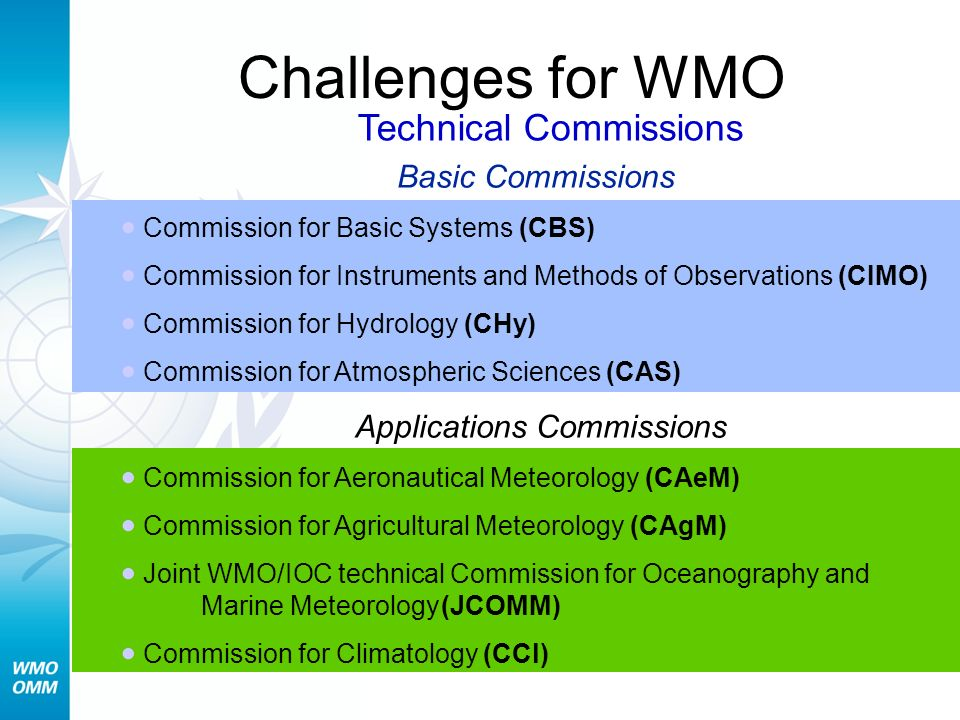 Challenges for WMO Technical Commissions Basic Commissions Commission for Basic Systems (CBS) Commission for Instruments and Methods of Observations (CIMO) Commission for Hydrology (CHy) Commission for Atmospheric Sciences (CAS) Applications Commissions Commission for Aeronautical Meteorology (CAeM) Commission for Agricultural Meteorology (CAgM) Joint WMO/IOC technical Commission for Oceanography and Marine Meteorology(JCOMM) Commission for Climatology (CCl)