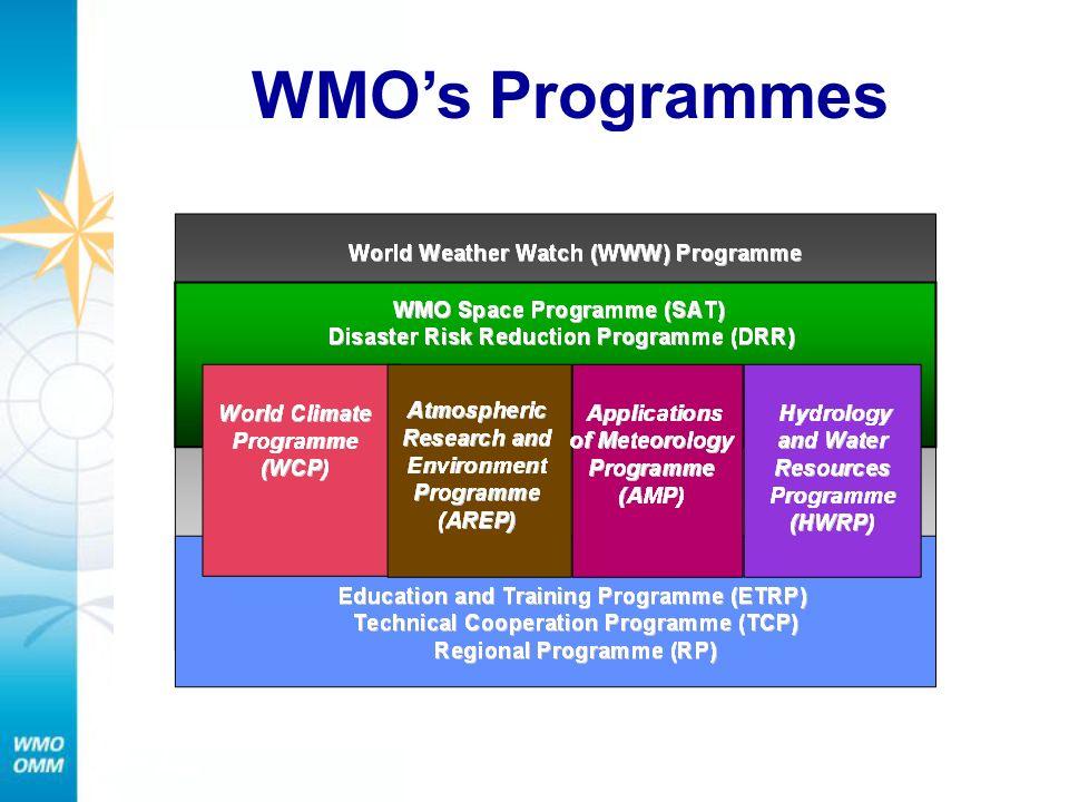 WMOs Programmes