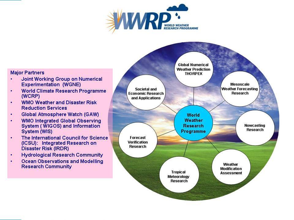 WWRP 3