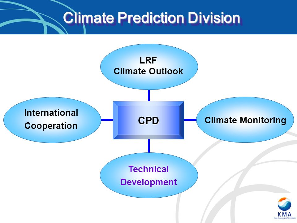 Climate Prediction Division CPD LRF Climate Outlook International Cooperation Climate Monitoring Technical Development