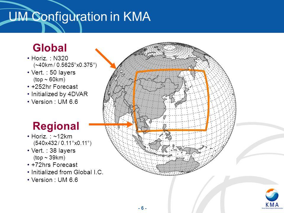 - 6 - Regional Horiz. : ~12km (540x432 / 0.11°x0.11°) Vert. : 38 layers (top ~ 39km) +72hrs Forecast Initialized from Global I.C. Version : UM 6.6 Glo
