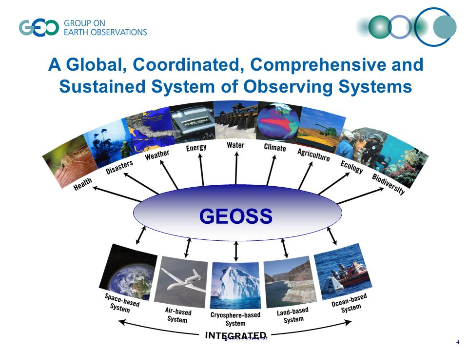 © GEO Secretariat 4 A Global, Coordinated, Comprehensive and Sustained System of Observing Systems GEOSS