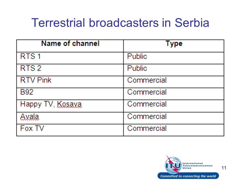 11 Terrestrial broadcasters in Serbia
