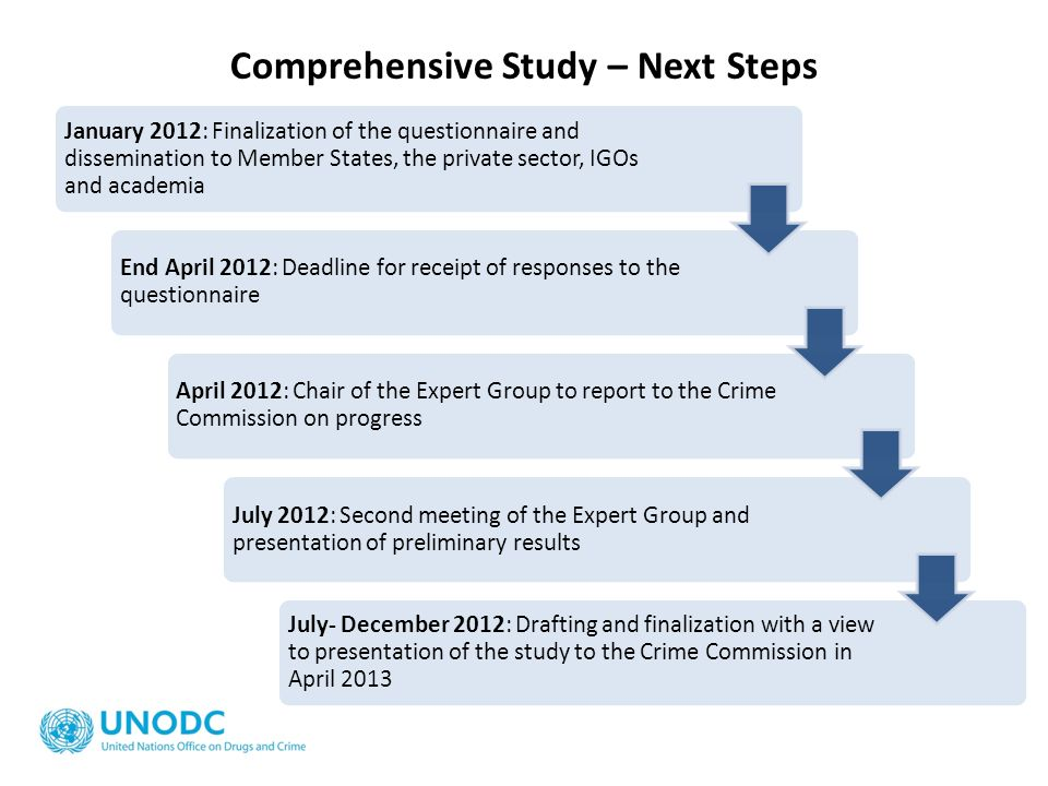 Comprehensive Study – Next Steps January 2012: Finalization of the questionnaire and dissemination to Member States, the private sector, IGOs and acad