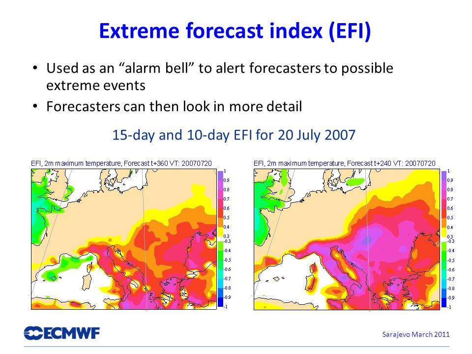 Extreme forecast index (EFI) Sarajevo March 2011 Used as an alarm bell to alert forecasters to possible extreme events Forecasters can then look in mo