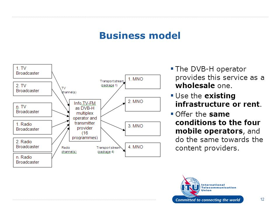 12 Business model The DVB-H operator provides this service as a wholesale one. Use the existing infrastructure or rent. Offer the same conditions to t