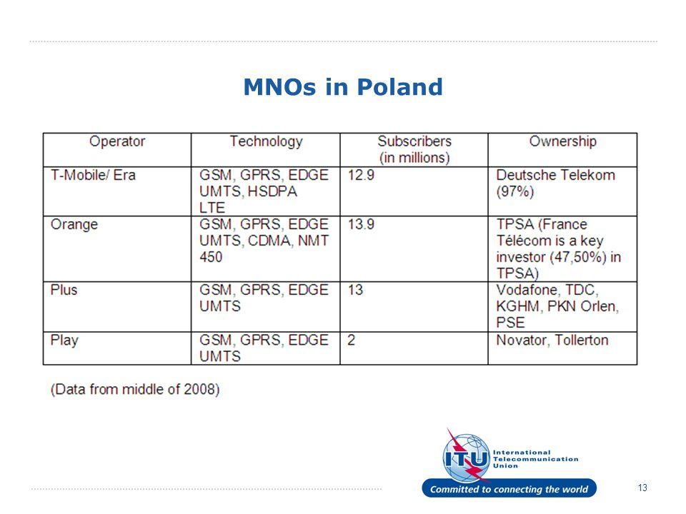 13 MNOs in Poland