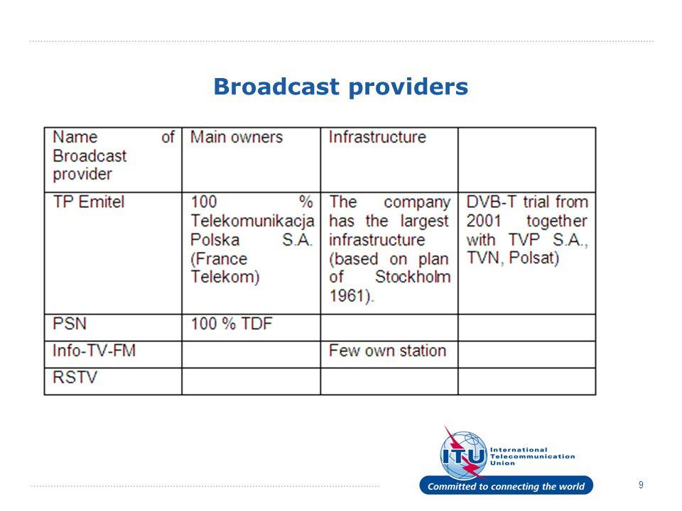 9 Broadcast providers