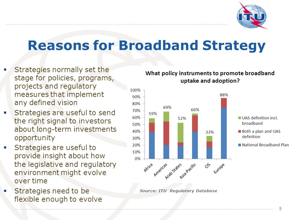 Reasons for Broadband Strategy Strategies normally set the stage for policies, programs, projects and regulatory measures that implement any defined v