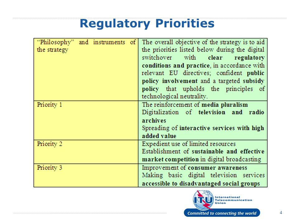 4 Regulatory Priorities